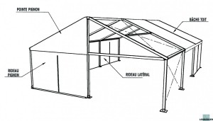 Structure 10x5