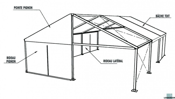 location Structure 10x5